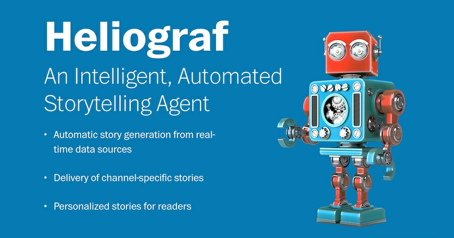 Content Writing done by Artificial Intelligence